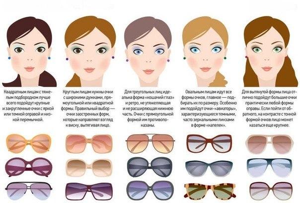 очки по типу лица Украина