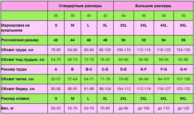 таблица определения размеров купальника Украина