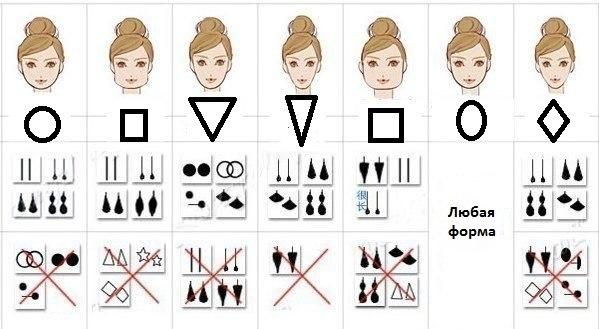 как выбрать сережки, выбор сережек по типу лица, новости моды 2014